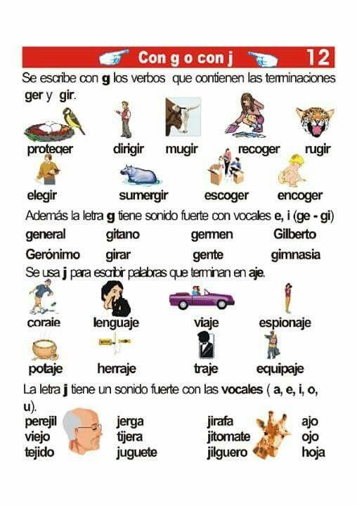 Pin De Diana Valenzuela En España Ortografía Gramática Española Reglas Ortograficas