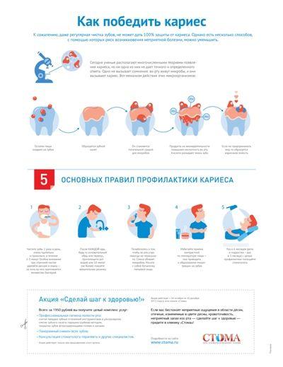 infographicsmag