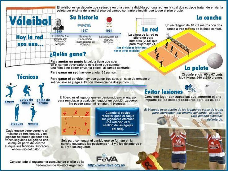 reglas del voleibol resumen para niños