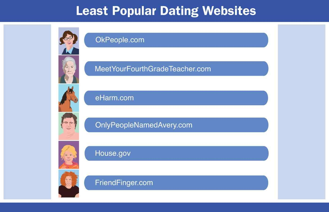 open dating service