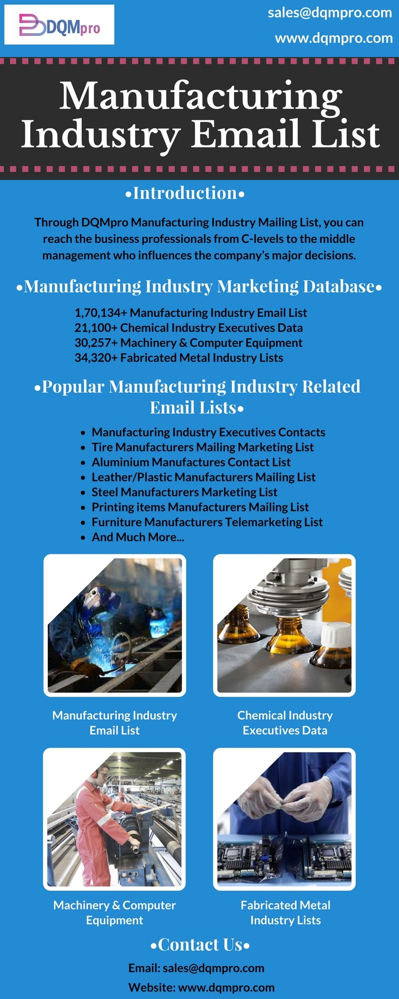 Manufacturing Industry Email List | Industrial Mailing List | DQMpro