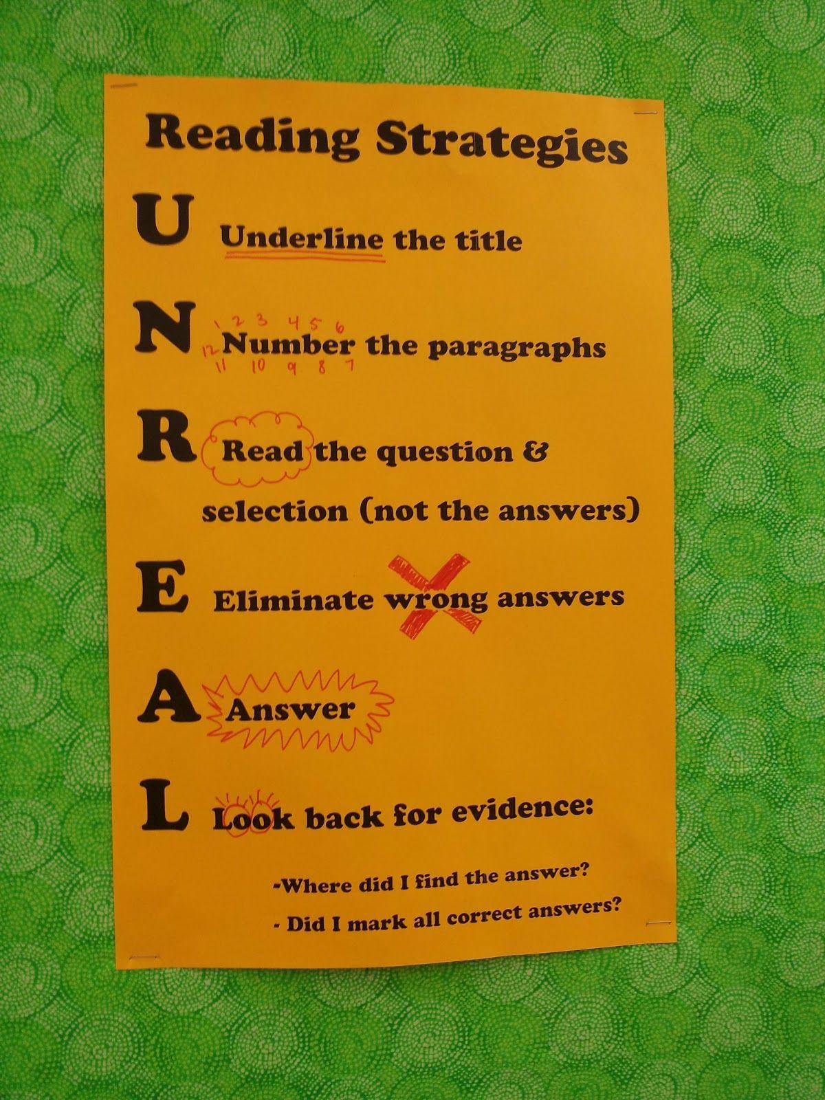 Unreal Reading Strategies Anchor Chart For Esl Amp Ells Emerald City Classroom Set Up