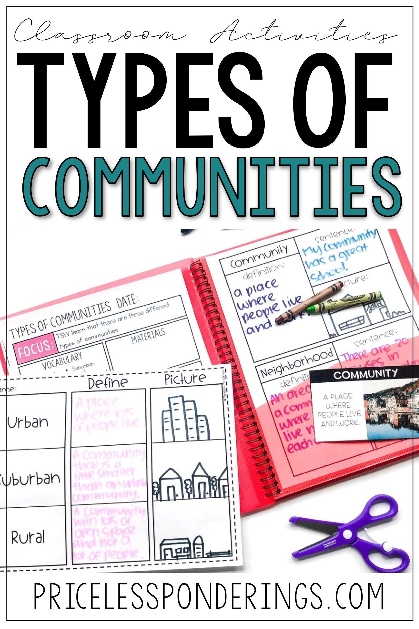 Types Of Communities Social Stu S Unit Teaches Students