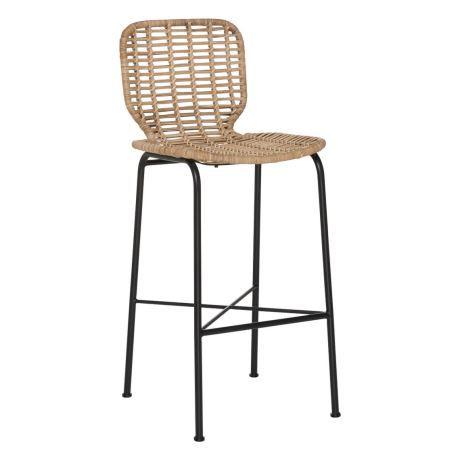 Pin by Amanda Kirkman on Civic Green Rattan bar stools