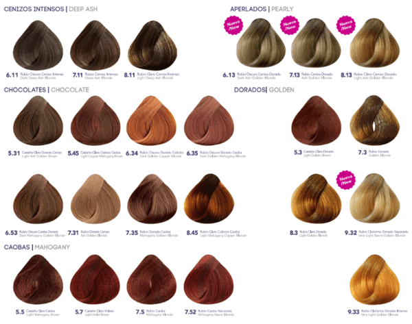 11 Lessons I Ve Learned From Alfaparf Hair Color Chart Hair