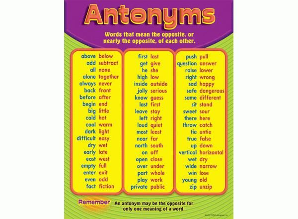 synonym list of popular words infographic - Google Search