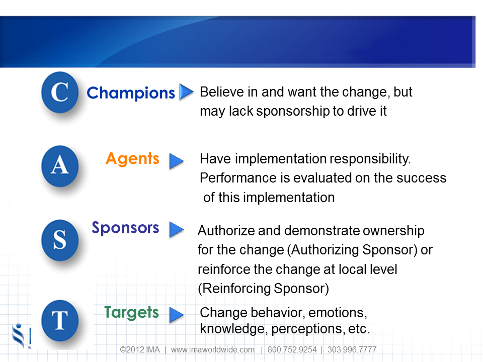 Four Roles In Implementing Organizational Changes Change Management Change Leadership Agent Of Change