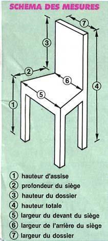 coudre des housses pour ses chaises patrons tutos pinterest housses coudre et chaises. Black Bedroom Furniture Sets. Home Design Ideas
