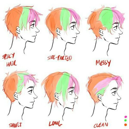 Hair Anime And Drawing Image How To Draw Hair Art Tutorials Guy Drawing