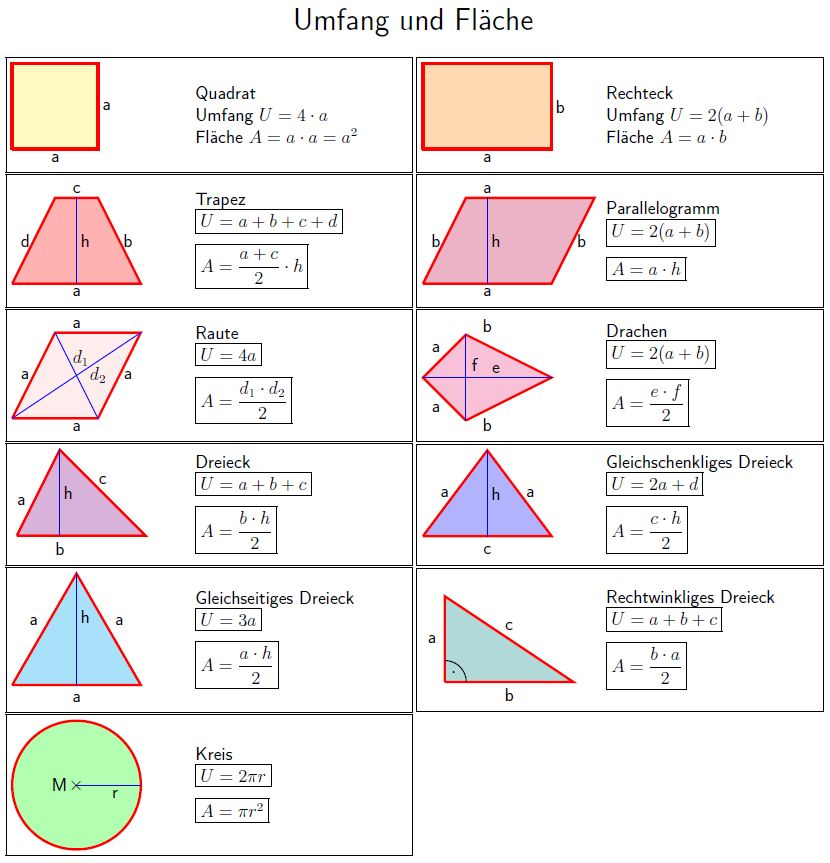 umfang-flaeche.jpg 830×863 Pixel | Schule/lernen | Pinterest | Mathe ...