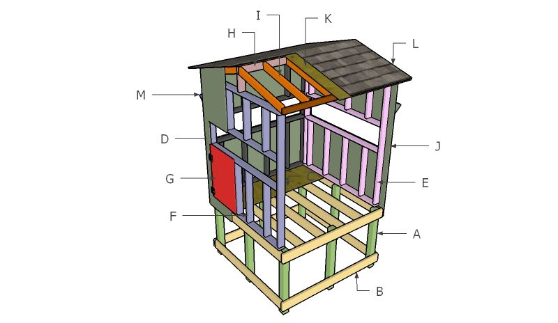 8 Free Deer Stand Plans
