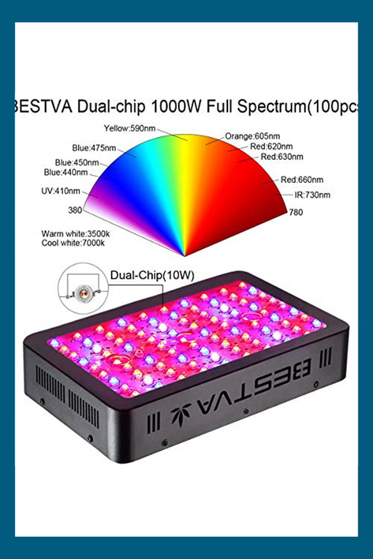 Bestva 1000w Led Grow Light Full Spectrum Dual Chip Growing Lamp For Hydroponic Indoor Plants Veg And Flower Led Grow Lights Grow Lights Led Grow