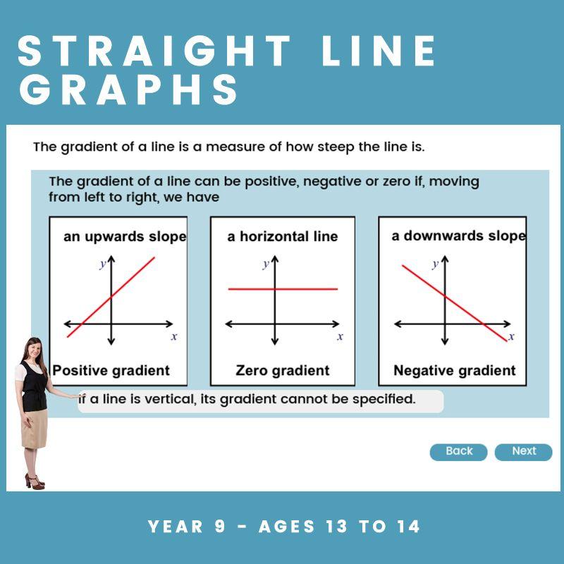 Straight Line Graphs Year 9 Line Math Gcse Math Line Graphs
