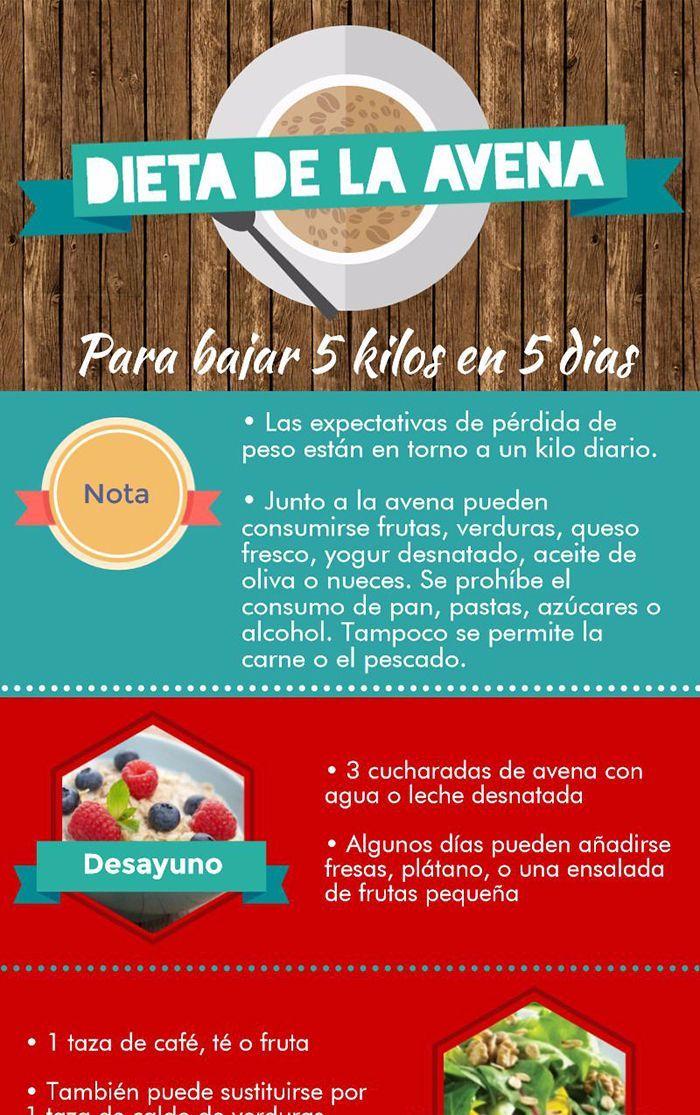 La Dieta De La Avena Para Adelgazar Como Funciona Dieta De La Avena Avena Para Adelgazar Dietas
