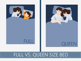 Full Vs Queen Dimensions Queen Mattress Size Queen Size Bedding