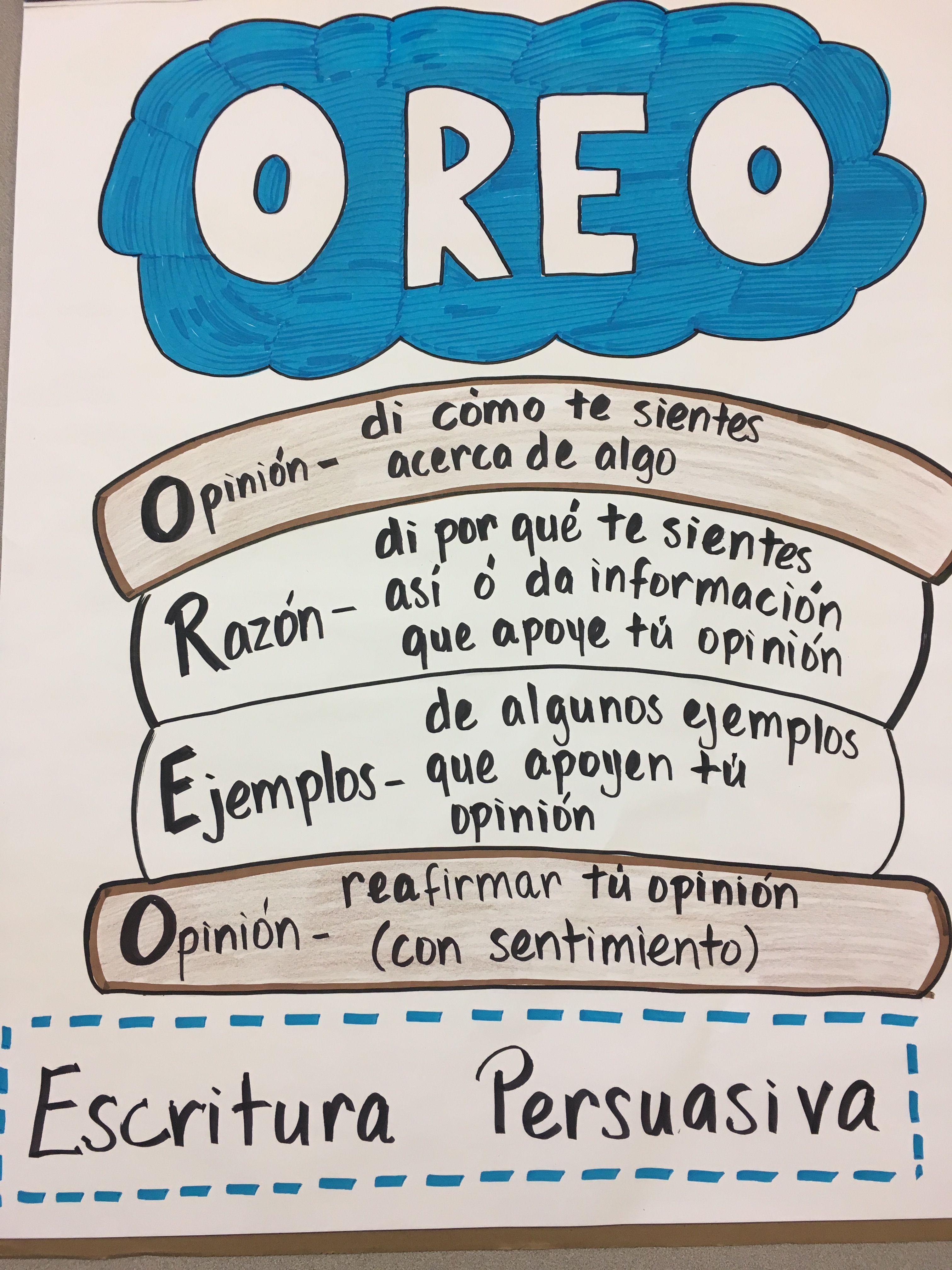 Escritura Persuasiva O.R.E.O Anchor Chart | Anchor chart Spanish ...