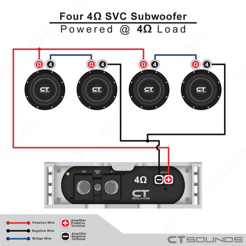 4-ohm SVC subwoofer/speakers are rated at 4-ohm at each pair of terminals  and connecting four pieces in series … | Subwoofer, Subwoofer wiring, Car  audio subwoofers Pinterest