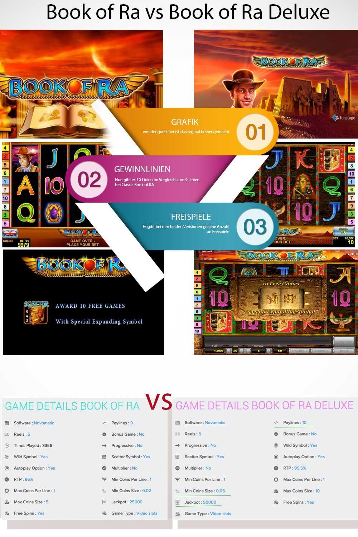 Wo Kann Man Online Casino Spielen