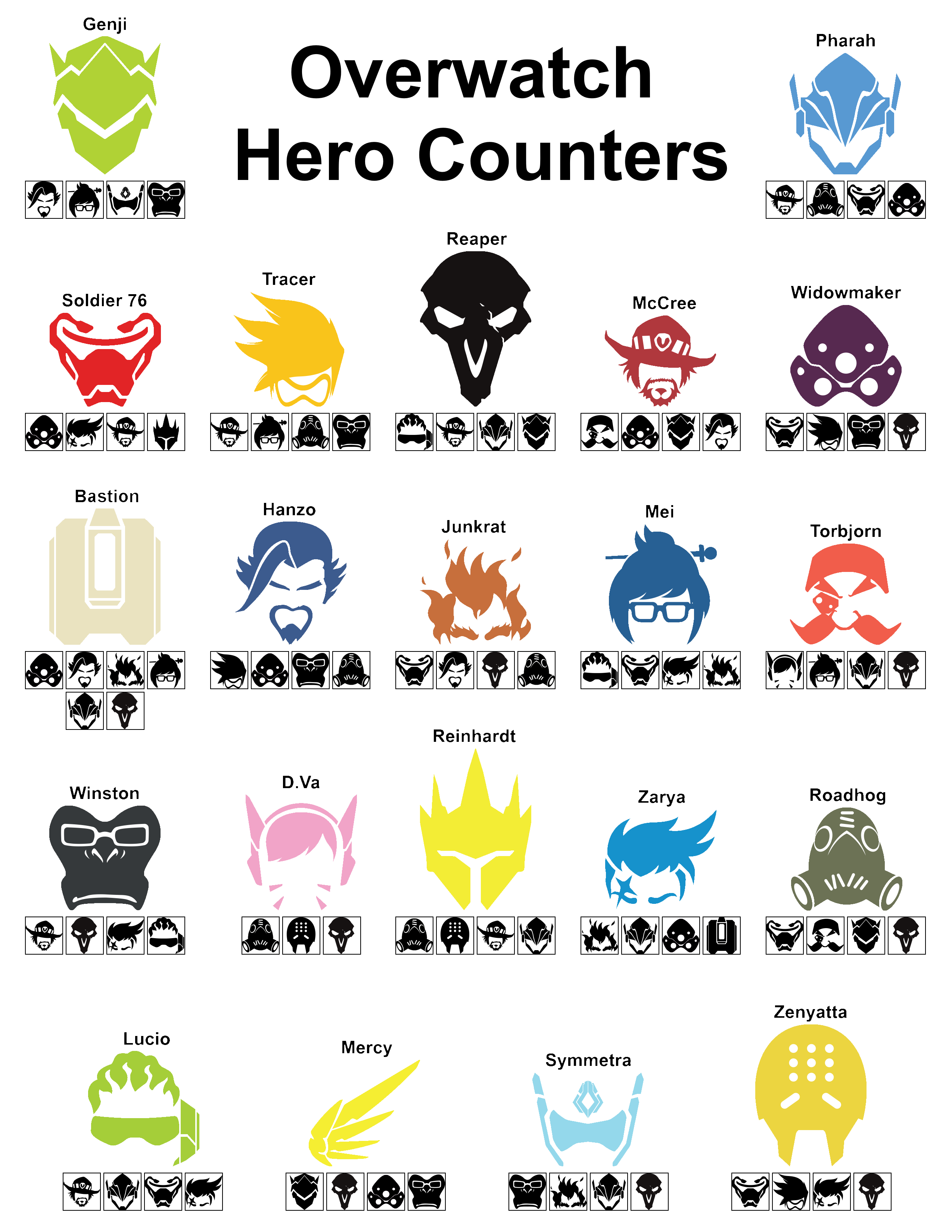 D from overwatch icons pinterest overwatch buycottarizona