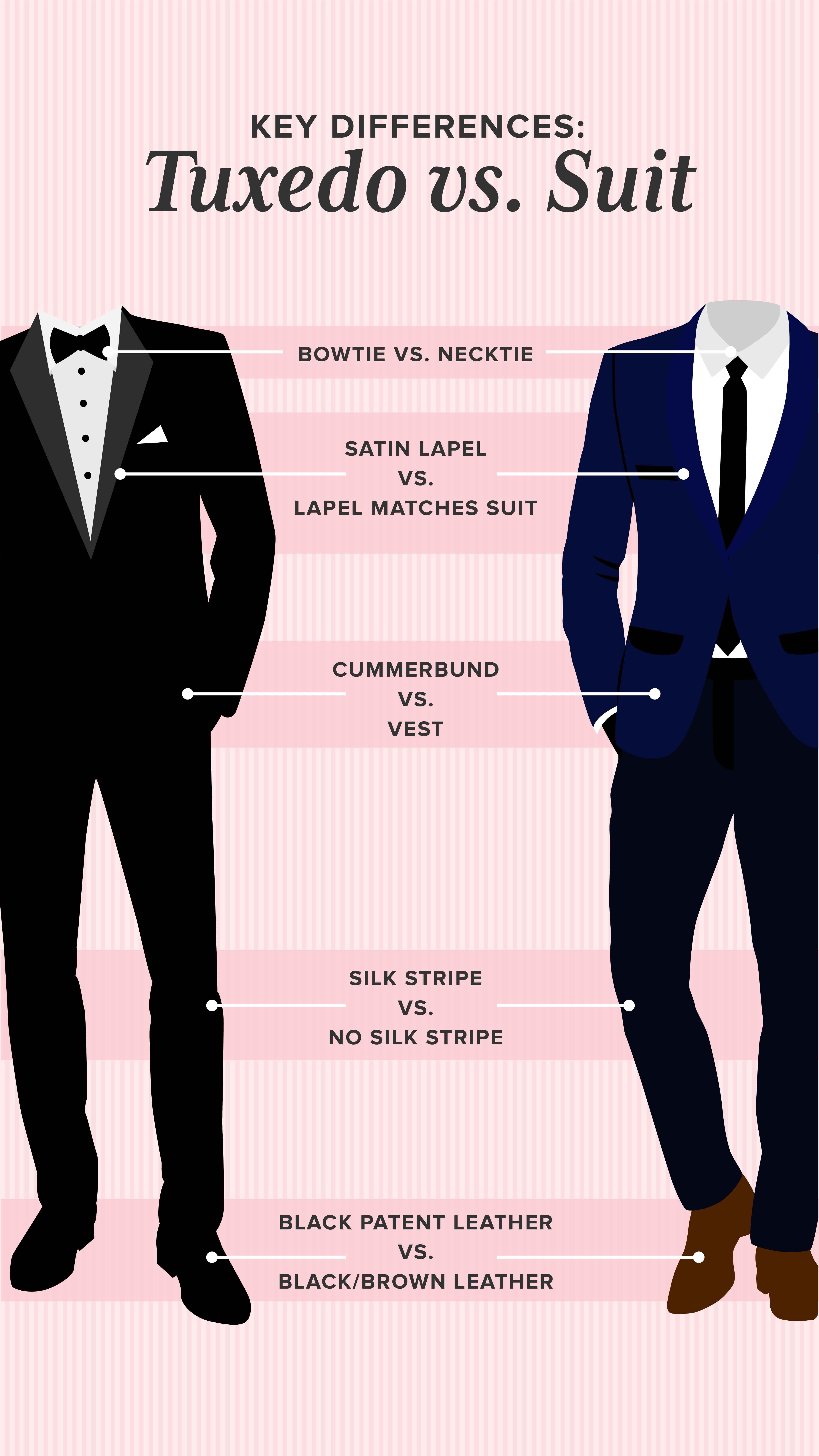 The Difference Between A Tuxedo Vs Suit Tux Vs Suit Wedding Suits Men Men Style Tips