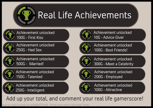 What Is Your Gamerscore Real Life Nerdy Humor Life