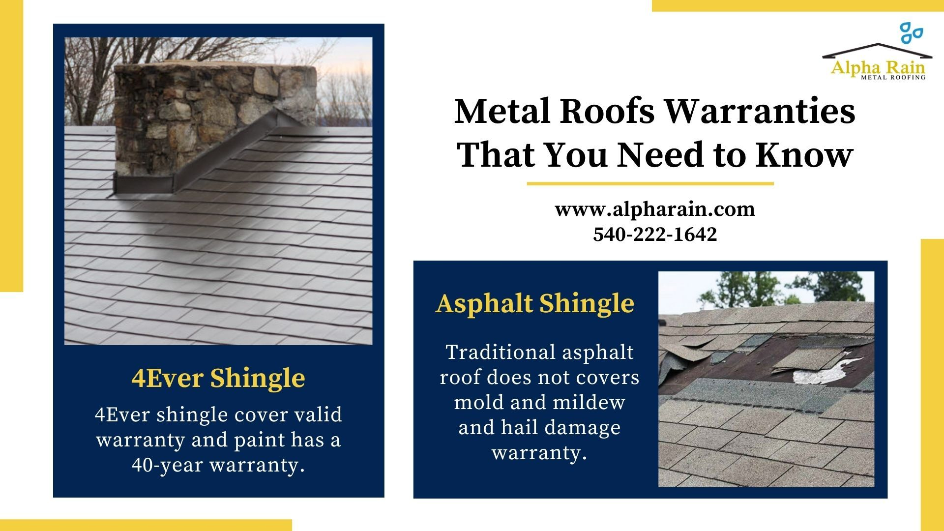 Roof Warranties Offered With Asphalt Shingles Metal Roofs In 2020 Metal Roofing Contractors Shingling Metal Shingles