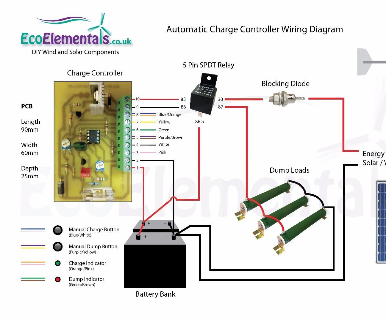 charge controller wiring diagram for diy wind turbine or solar rh pinterest com solar panel controller wiring diagram solar charge controller wiring diagram