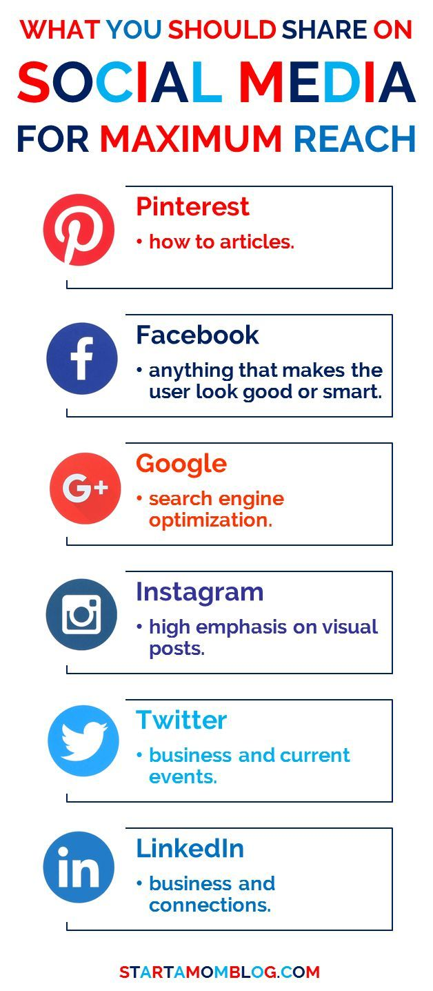 What you should share on social media for more blog traffic and maximum reach! 31 Essential Steps to Starting a Blog in 2017 - Start a Mom Blog