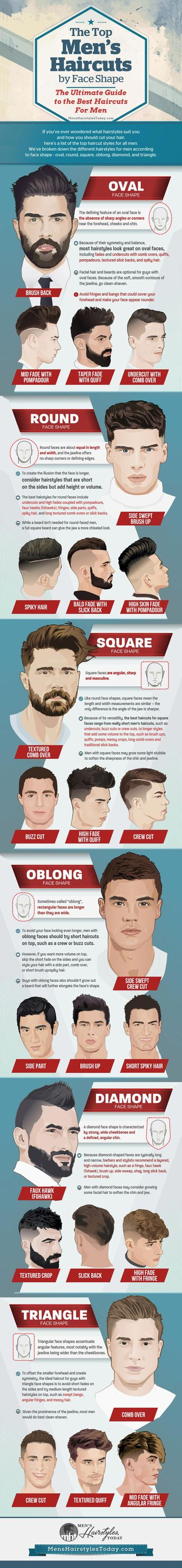 Best Men S Hairstyle According To Face Shape Infographic Mens Hairstyles Cool Hairstyles For Men Thick Hair Styles