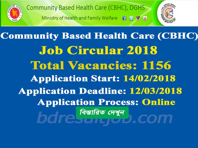 CHCP - Community Health Care Provider Job Circular 2018