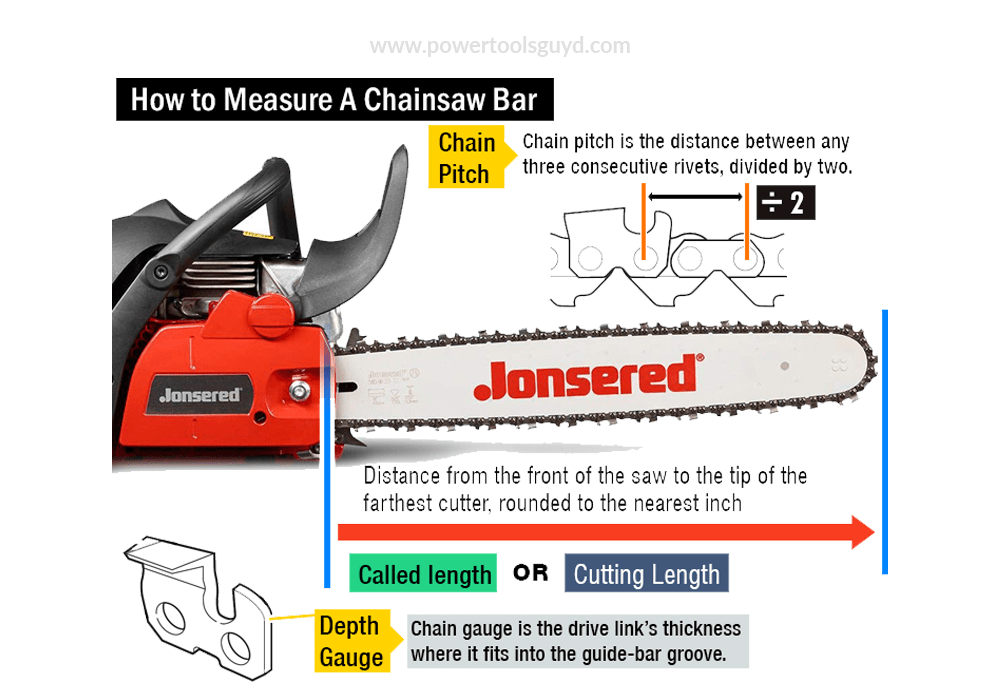 Pin On Best Chainsaw