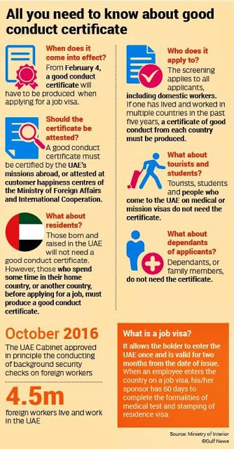 Good Conduct Certificate rule for new Job Visas in the UAE ...