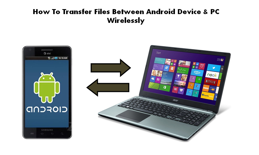 How To Transfer Files Between Android Device & PC