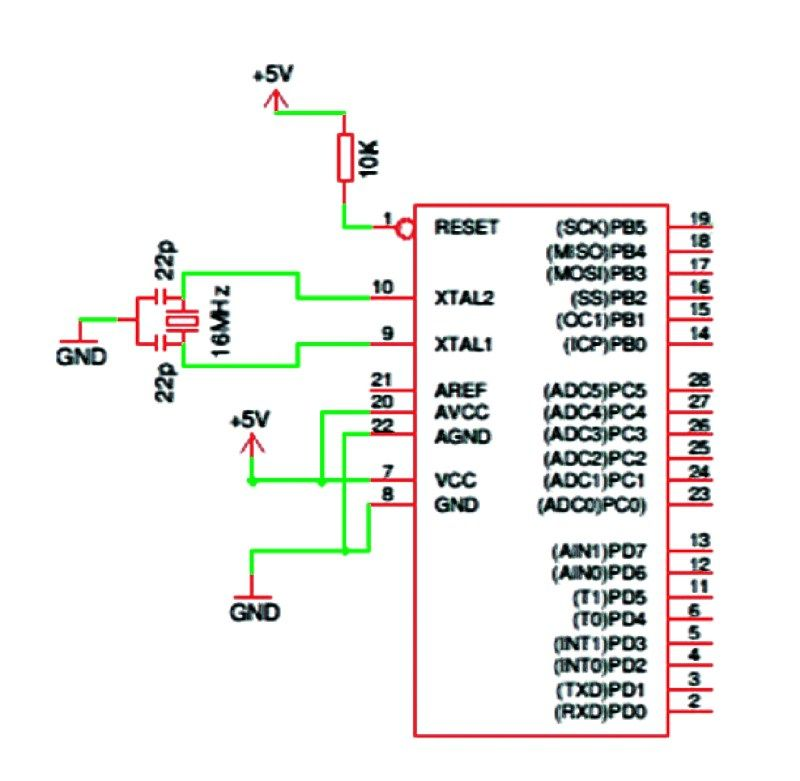 We use an arduino to program other atmega without bootloader we use an arduino to program other atmega without bootloader this technique allows you to ccuart Gallery