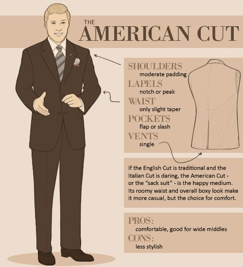 get to know the american cut ( #mensstyle #bespoke #diy #howto #fashion #style ) | H U M Λ N™ | нυмanΛCOUSTICS™ | н2TV™
