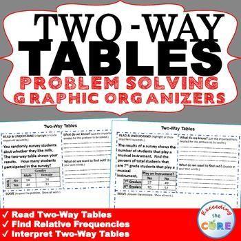 Math word problem homework help