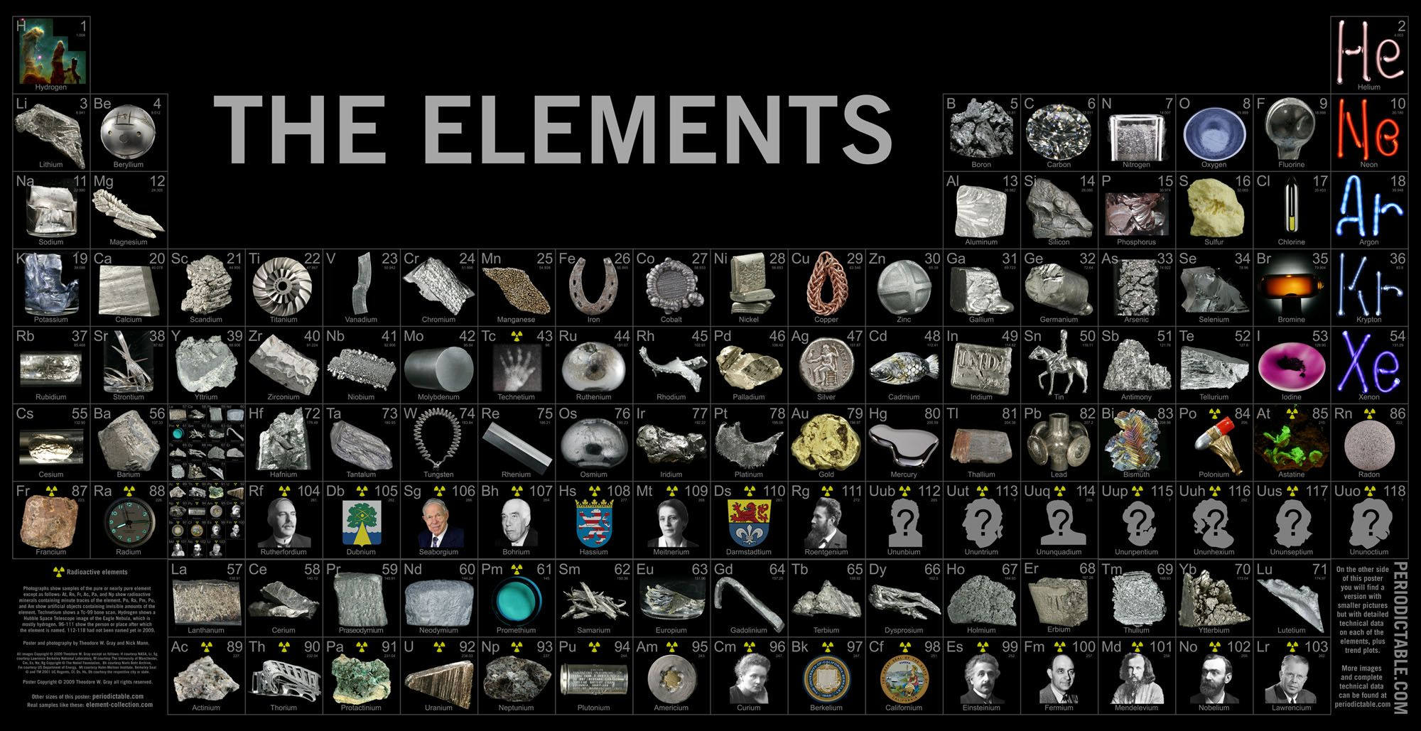 Es fiable wikipedia periodic table chemistry and homeschool es fiable wikipedia urtaz Images