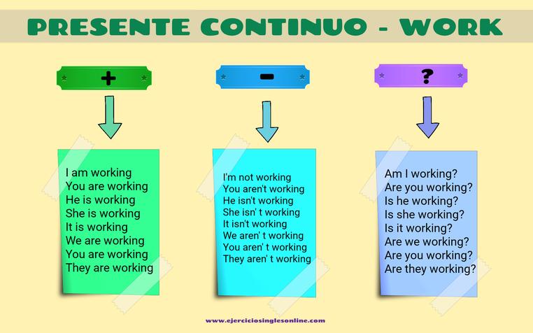 Conjugación Presente Continuo Verbo Work En Inglés Presente Simple En Ingles Pasado Simple Pasado Simple Ingles