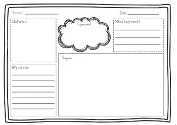 Printable Science Experiment Worksheets