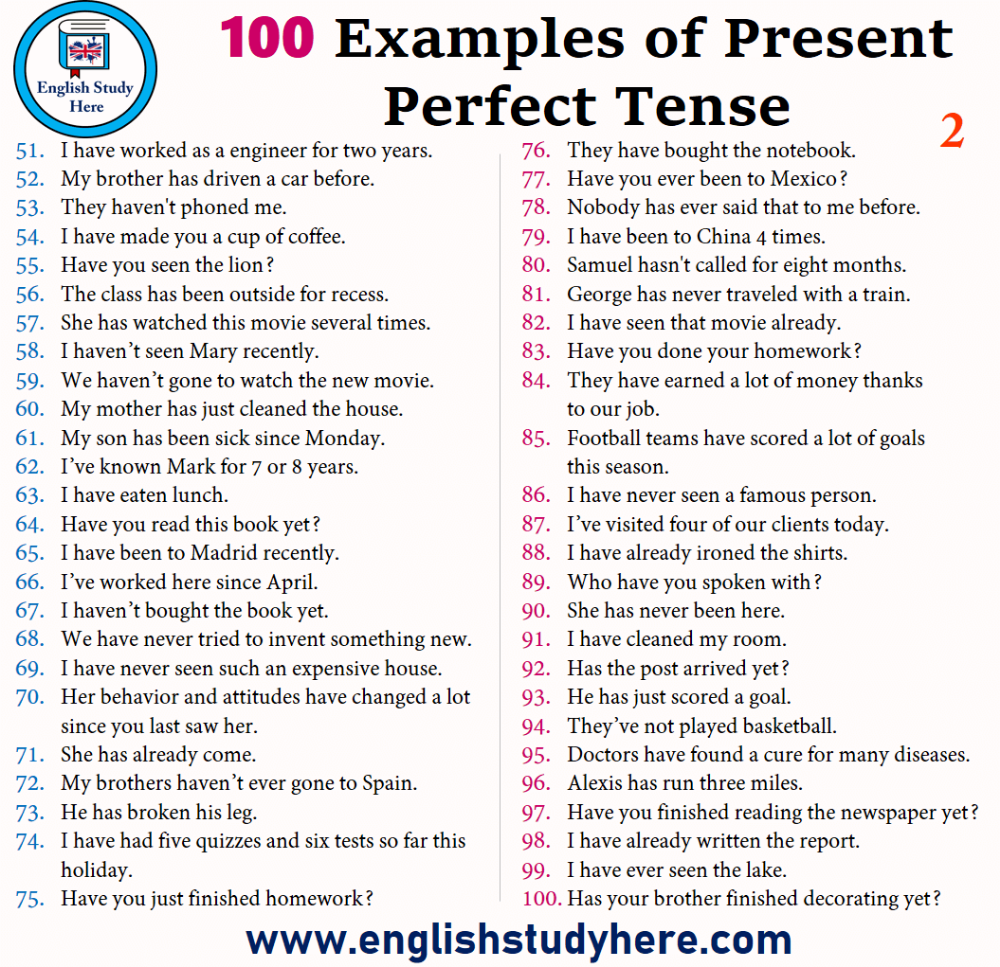 100 Sentences Of Present Perfect Tense Perfect Tense Present