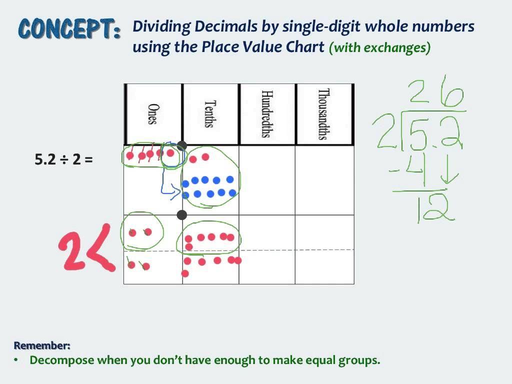 This Video Explains Module 1 Topic F Of The Eureka Math