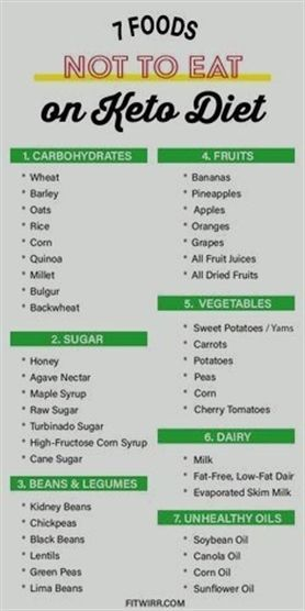 sure what to avoid on the ketogenic Here's a quick list of 7 foods you absolutely can not eat on the keto Avoid these foods to stay in ketosis.