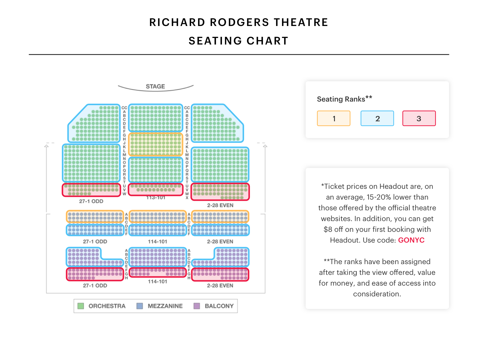 Richard Rodgers Theatre Map Google Search Seating Charts Theater Seating Richard Rodgers