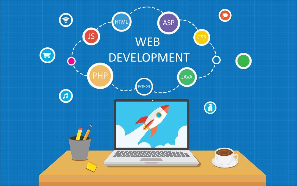 Chicago Web Development Services Web Development Design Web Development Development