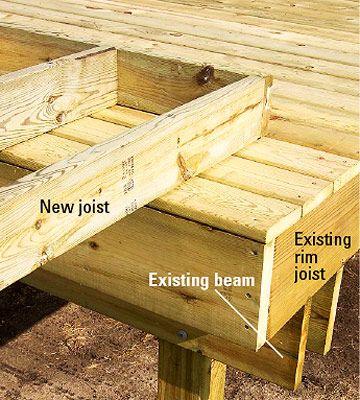 Extending Joists Building A Deck Deck Repair Deck