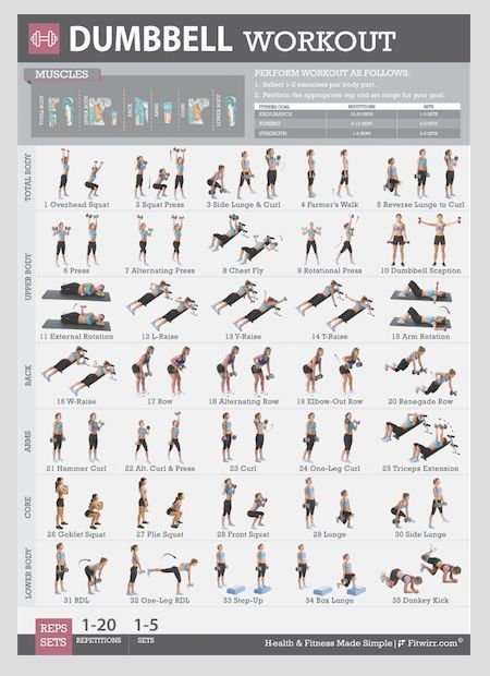 Dumbbell Exercise Workout Poster For Women