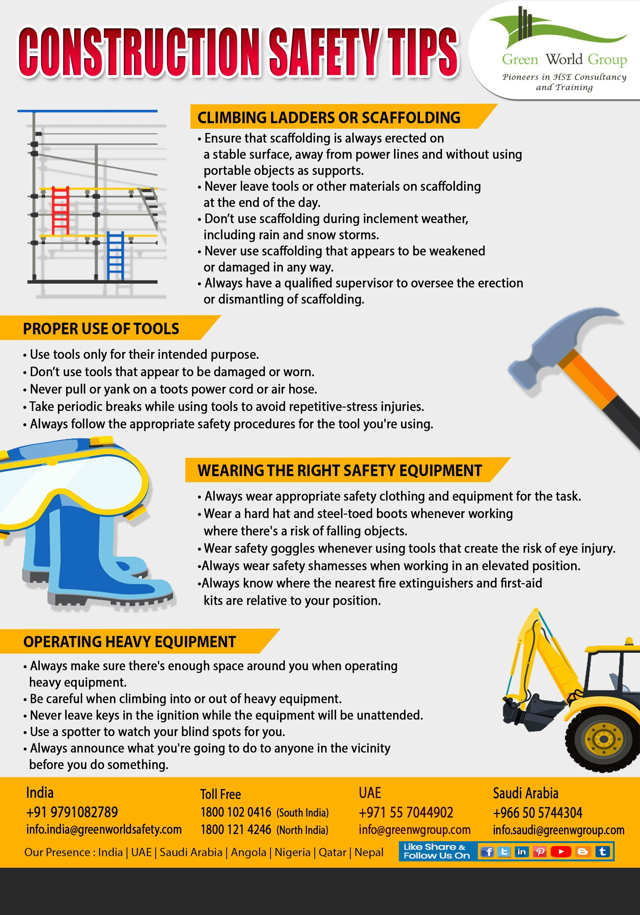 Pin on Health and safety in 2020 Construction safety