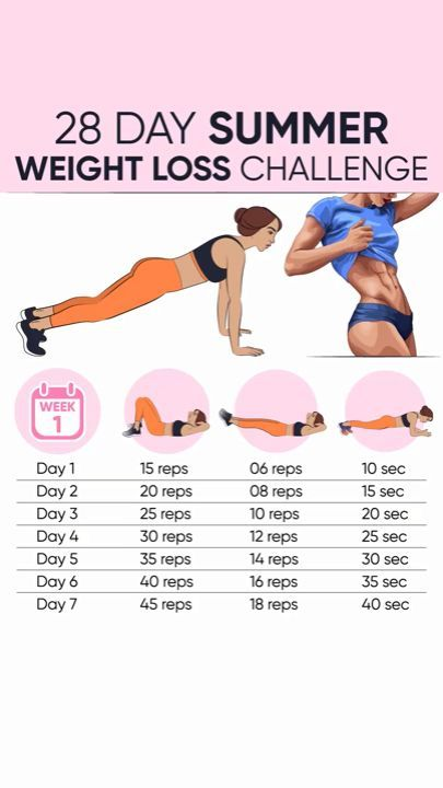28 Day Challenge To Burn Upper Thighs Fat - Carola #abchallenge