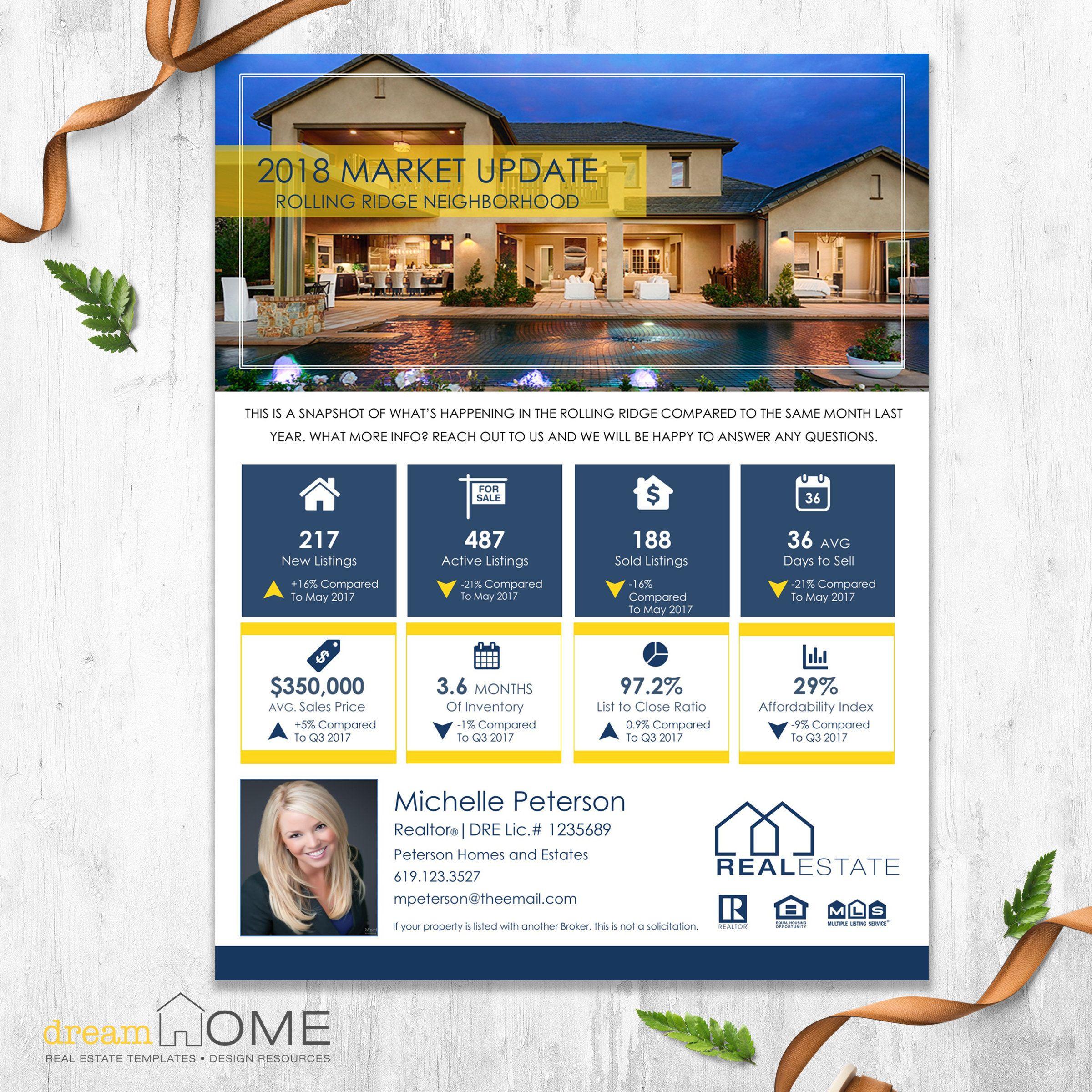PowerPoint Real Estate Market Report Flyer | Editable Market