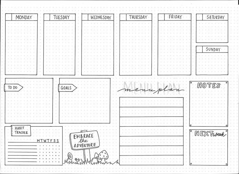 graphic regarding Bullet Journal Weekly Spread Printable named Pin as a result of Nancy Welch Ryan upon bullet magazine Bullet magazine